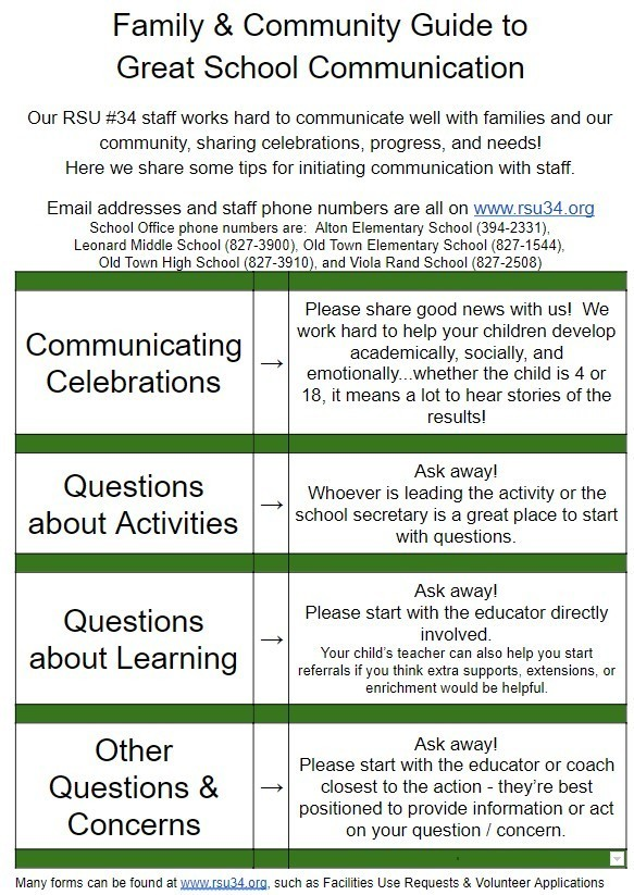 Guide to Great School Communication